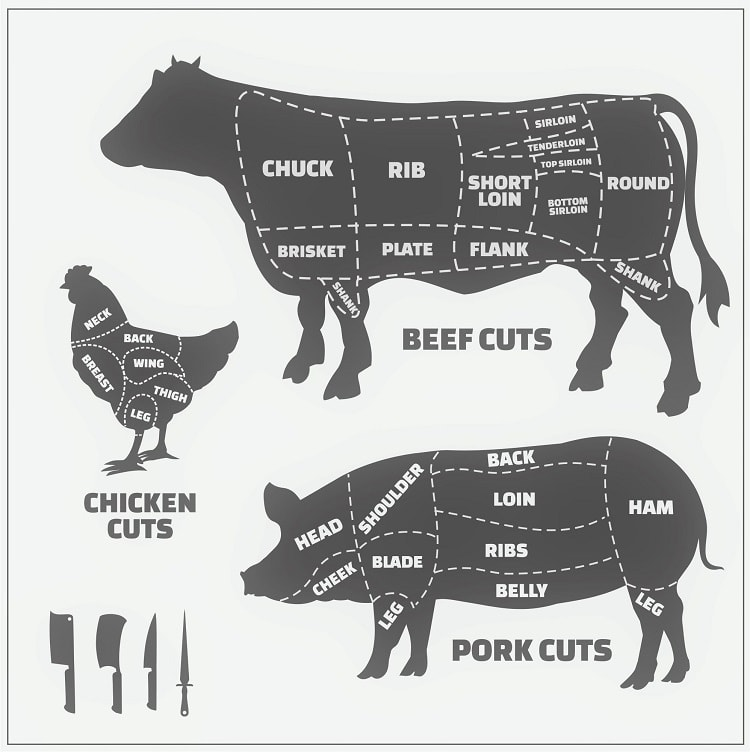 Best Cuts of Meat to Smoke